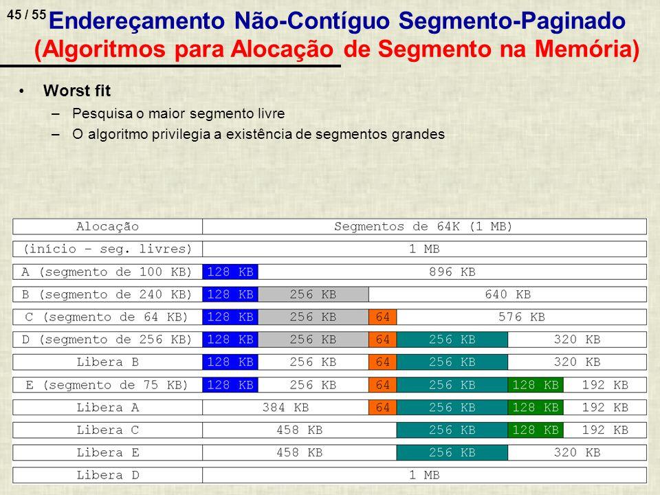 45 / 55 Worst fit –Pesquisa o maior segmento livre –O algoritmo privilegia a existência de segmentos grandes Endereçamento Não-Contíguo Segmento-Pagin