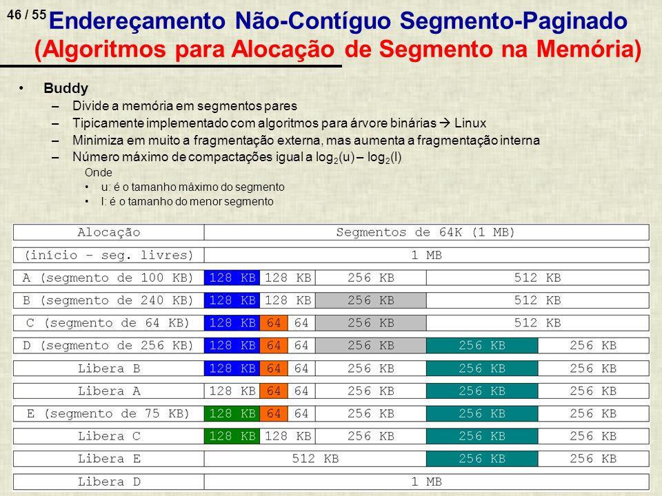 46 / 55 Buddy –Divide a memória em segmentos pares –Tipicamente implementado com algoritmos para árvore binárias Linux –Minimiza em muito a fragmentaç
