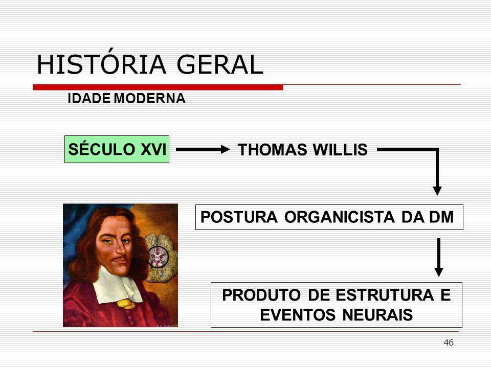 46 SÉCULO XVI HISTÓRIA GERAL THOMAS WILLIS IDADE MODERNA POSTURA ORGANICISTA DA DM PRODUTO DE ESTRUTURA E EVENTOS NEURAIS