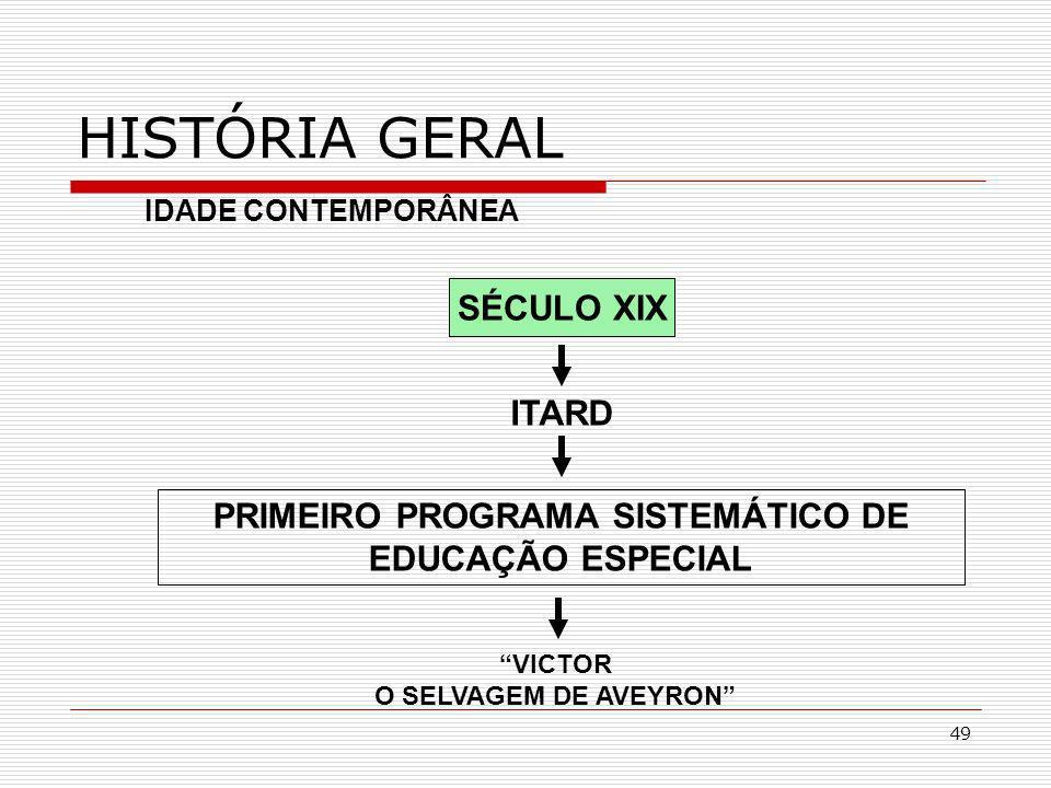 49 SÉCULO XIX HISTÓRIA GERAL ITARD IDADE CONTEMPORÂNEA VICTOR O SELVAGEM DE AVEYRON PRIMEIRO PROGRAMA SISTEMÁTICO DE EDUCAÇÃO ESPECIAL