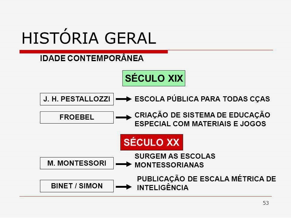 53 SÉCULO XX HISTÓRIA GERAL IDADE CONTEMPORÂNEA J. H. PESTALLOZZI CRIAÇÃO DE SISTEMA DE EDUCAÇÃO ESPECIAL COM MATERIAIS E JOGOS SÉCULO XIX FROEBEL ESC