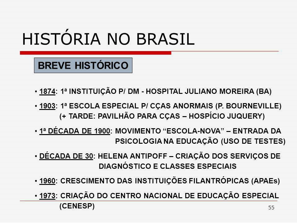 55 HISTÓRIA NO BRASIL BREVE HISTÓRICO 1874: 1ª INSTITUIÇÃO P/ DM - HOSPITAL JULIANO MOREIRA (BA) 1903: 1ª ESCOLA ESPECIAL P/ CÇAS ANORMAIS (P. BOURNEV
