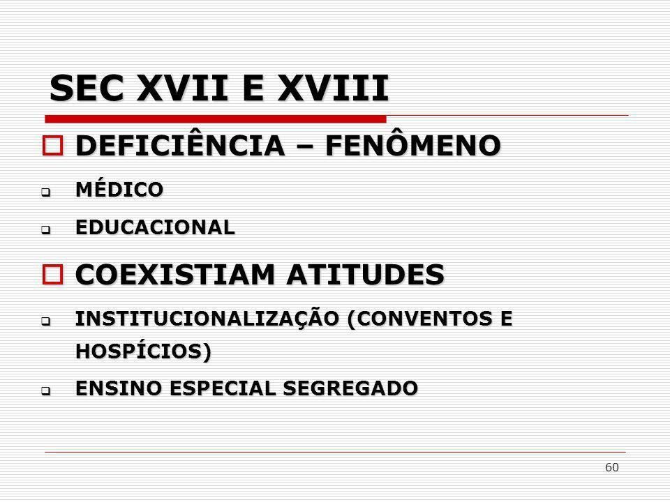 60 SEC XVII E XVIII DEFICIÊNCIA – FENÔMENO DEFICIÊNCIA – FENÔMENO MÉDICO MÉDICO EDUCACIONAL EDUCACIONAL COEXISTIAM ATITUDES COEXISTIAM ATITUDES INSTIT
