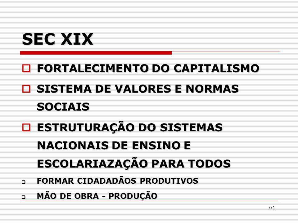 61 SEC XIX FORTALECIMENTO DO CAPITALISMO FORTALECIMENTO DO CAPITALISMO SISTEMA DE VALORES E NORMAS SOCIAIS SISTEMA DE VALORES E NORMAS SOCIAIS ESTRUTU