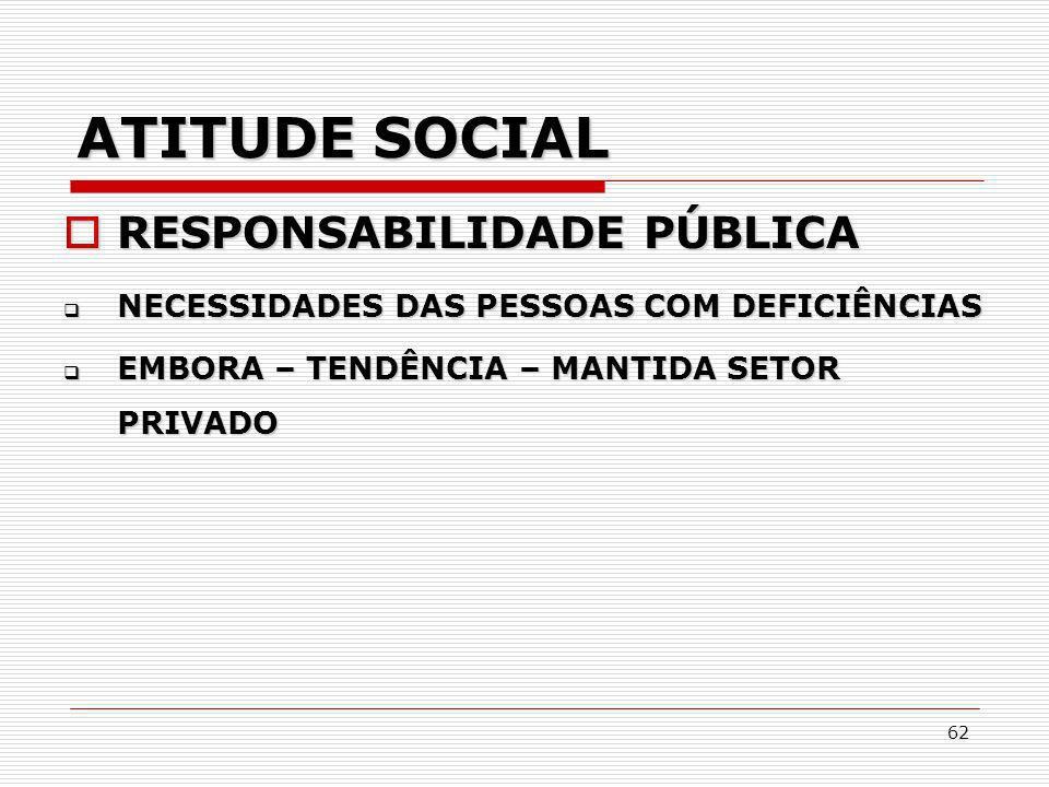 62 ATITUDE SOCIAL RESPONSABILIDADE PÚBLICA RESPONSABILIDADE PÚBLICA NECESSIDADES DAS PESSOAS COM DEFICIÊNCIAS NECESSIDADES DAS PESSOAS COM DEFICIÊNCIA