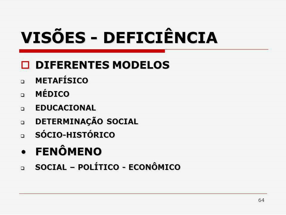 64 VISÕES - DEFICIÊNCIA DIFERENTES MODELOS DIFERENTES MODELOS METAFÍSICO METAFÍSICO MÉDICO MÉDICO EDUCACIONAL EDUCACIONAL DETERMINAÇÃO SOCIAL DETERMIN