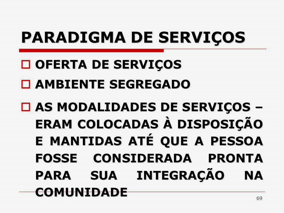 69 PARADIGMA DE SERVIÇOS OFERTA DE SERVIÇOS OFERTA DE SERVIÇOS AMBIENTE SEGREGADO AMBIENTE SEGREGADO AS MODALIDADES DE SERVIÇOS – ERAM COLOCADAS À DIS
