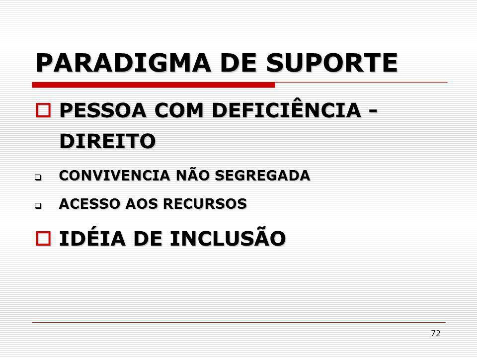 72 PARADIGMA DE SUPORTE PESSOA COM DEFICIÊNCIA - DIREITO PESSOA COM DEFICIÊNCIA - DIREITO CONVIVENCIA NÃO SEGREGADA CONVIVENCIA NÃO SEGREGADA ACESSO A