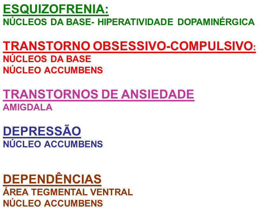 ESQUIZOFRENIA: NÚCLEOS DA BASE- HIPERATIVIDADE DOPAMINÉRGICA TRANSTORNO OBSESSIVO-COMPULSIVO : NÚCLEOS DA BASE NÚCLEO ACCUMBENS TRANSTORNOS DE ANSIEDA