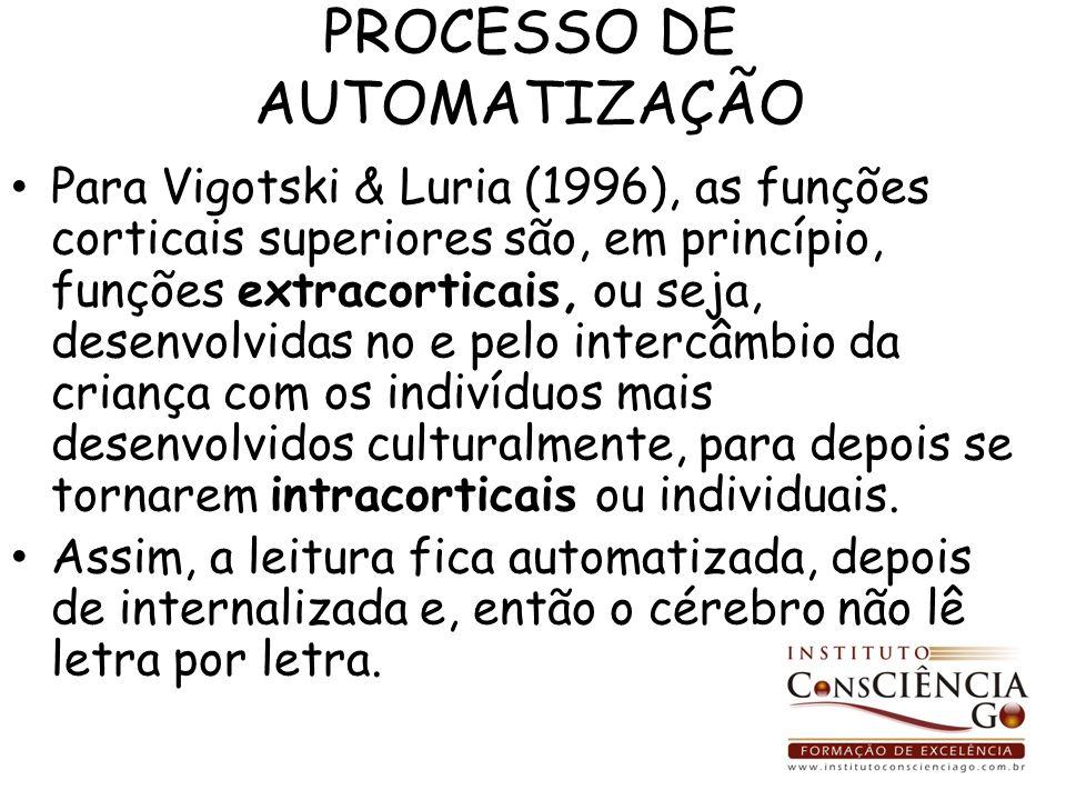PROCESSO DE AUTOMATIZAÇÃO Para Vigotski & Luria (1996), as funções corticais superiores são, em princípio, funções extracorticais, ou seja, desenvolvi