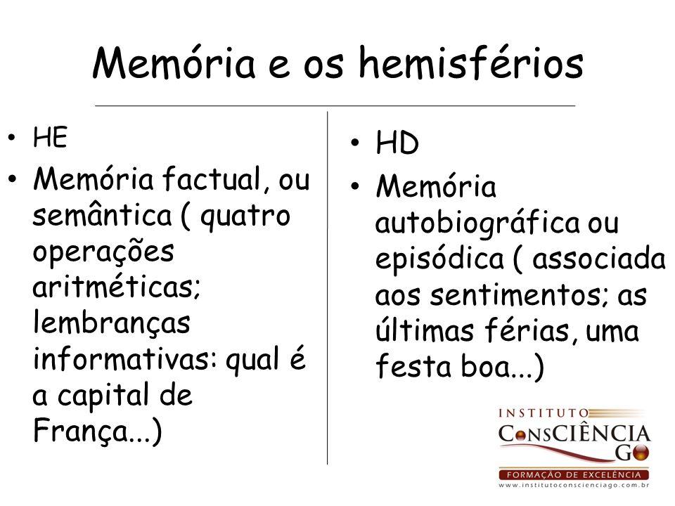 Memória e os hemisférios HE Memória factual, ou semântica ( quatro operações aritméticas; lembranças informativas: qual é a capital de França...) HD M