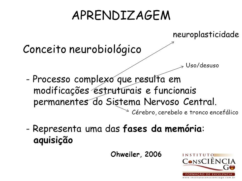 APRENDIZAGEM Conceito neurobiológico - Processo complexo que resulta em modificações estruturais e funcionais permanentes do Sistema Nervoso Central.