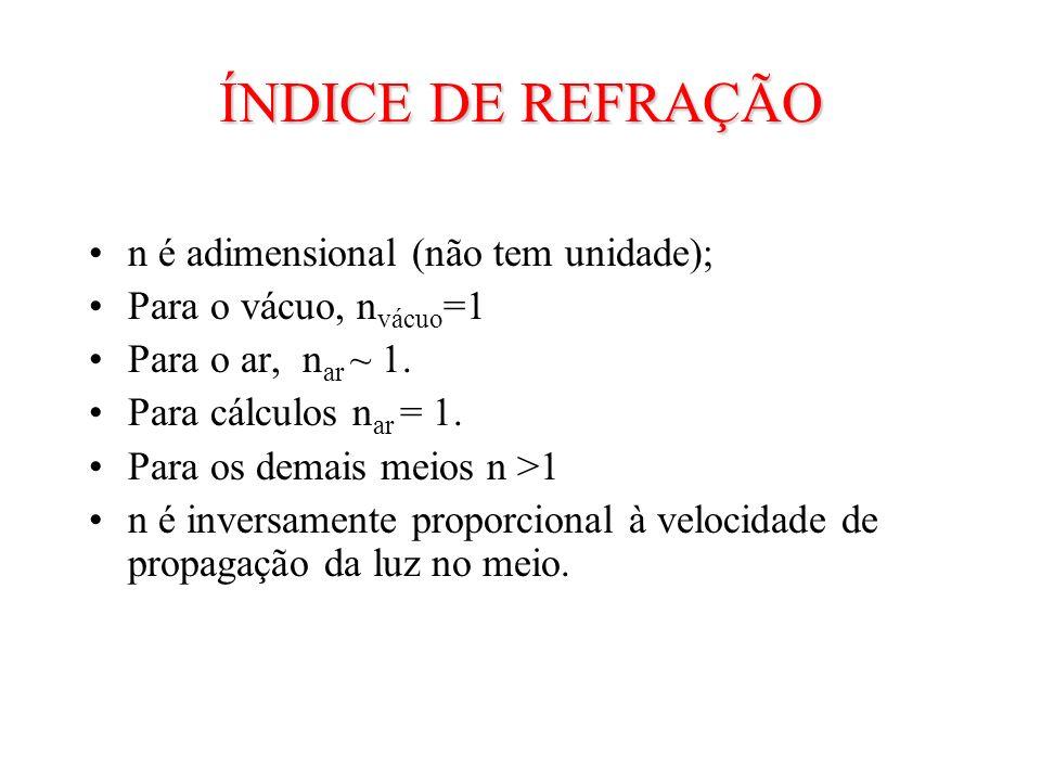 ÍNDICE DE REFRAÇÃO n é adimensional (não tem unidade); Para o vácuo, n vácuo =1 Para o ar, n ar ~ 1. Para cálculos n ar = 1. Para os demais meios n >1