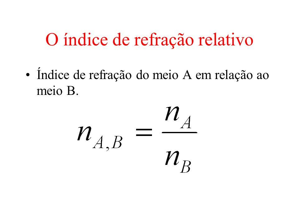 O índice de refração relativo Índice de refração do meio A em relação ao meio B.
