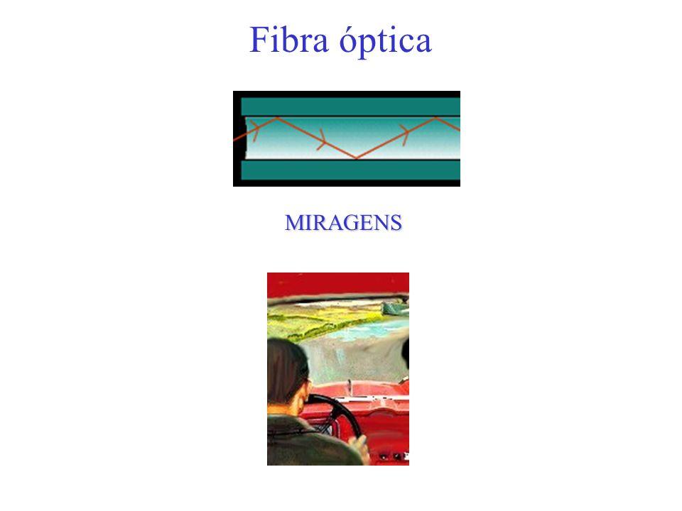 Fibra óptica MIRAGENS