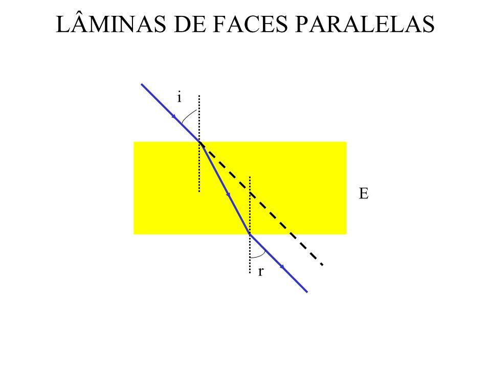 LÂMINAS DE FACES PARALELAS i r E