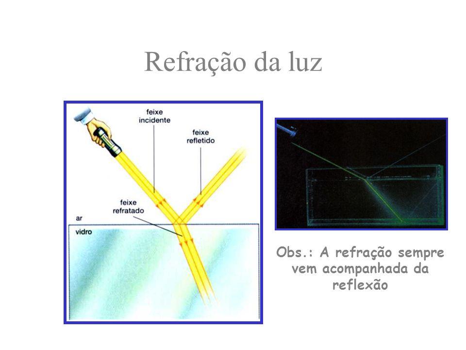 Refração da luz Obs.: A refração sempre vem acompanhada da reflexão