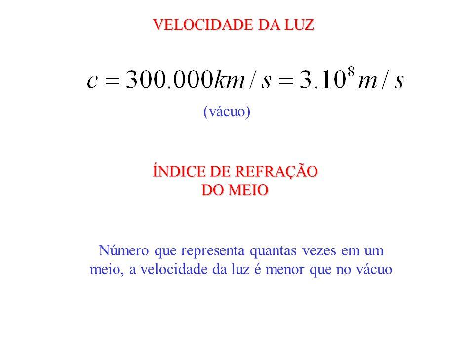 V é a velocidade da luz no meio considerado