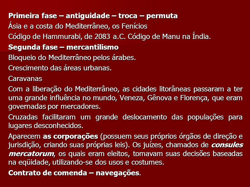 Primeira fase – antiguidade – troca – permuta Ásia e a costa do Mediterrâneo, os Fenícios Código de Hammurabi, de 2083 a.C. Código de Manu na Índia. S
