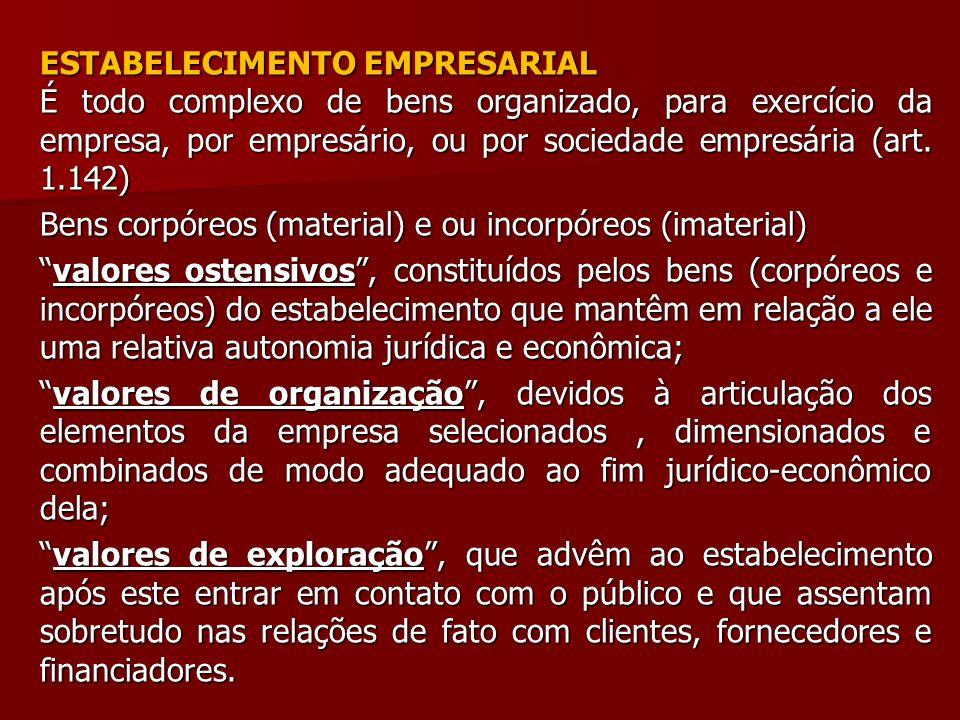 ESTABELECIMENTO EMPRESARIAL É todo complexo de bens organizado, para exercício da empresa, por empresário, ou por sociedade empresária (art. 1.142) Be
