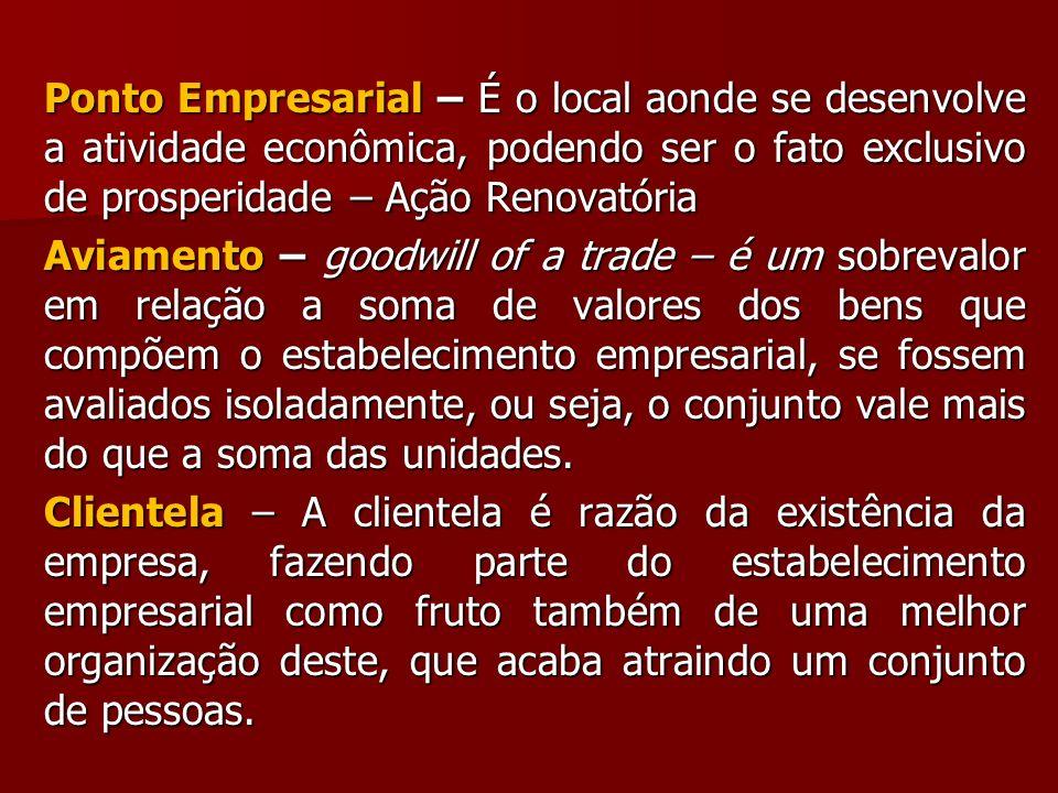 Ponto Empresarial – É o local aonde se desenvolve a atividade econômica, podendo ser o fato exclusivo de prosperidade – Ação Renovatória Aviamento – g