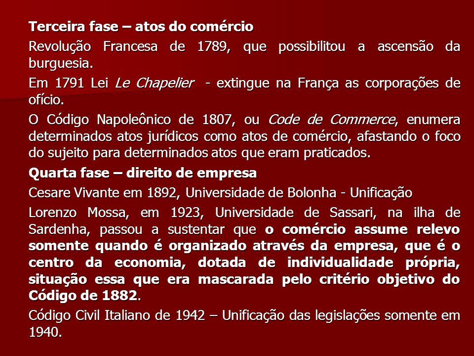 NO BRASIL Ordenações Manuelinas e Filipinas, a qual sofria uma enorme influência do Direito canônico e romano.