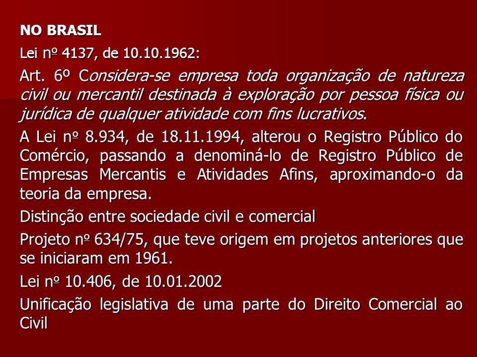 NO BRASIL Lei n o 4137, de 10.10.1962: Art. 6º Considera-se empresa toda organização de natureza civil ou mercantil destinada à exploração por pessoa