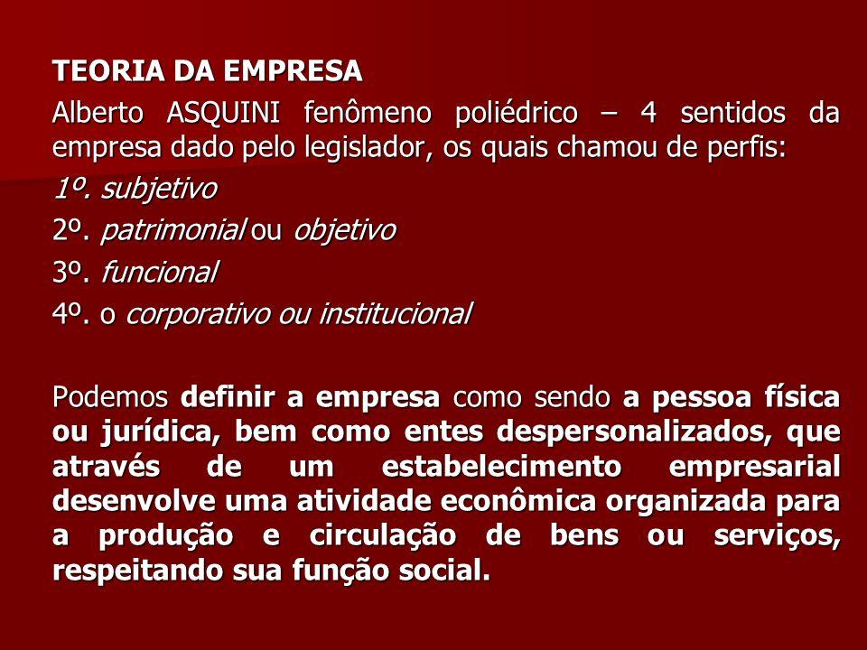 TEORIA DA EMPRESA Alberto ASQUINI fenômeno poliédrico – 4 sentidos da empresa dado pelo legislador, os quais chamou de perfis: 1º. subjetivo 2º. patri