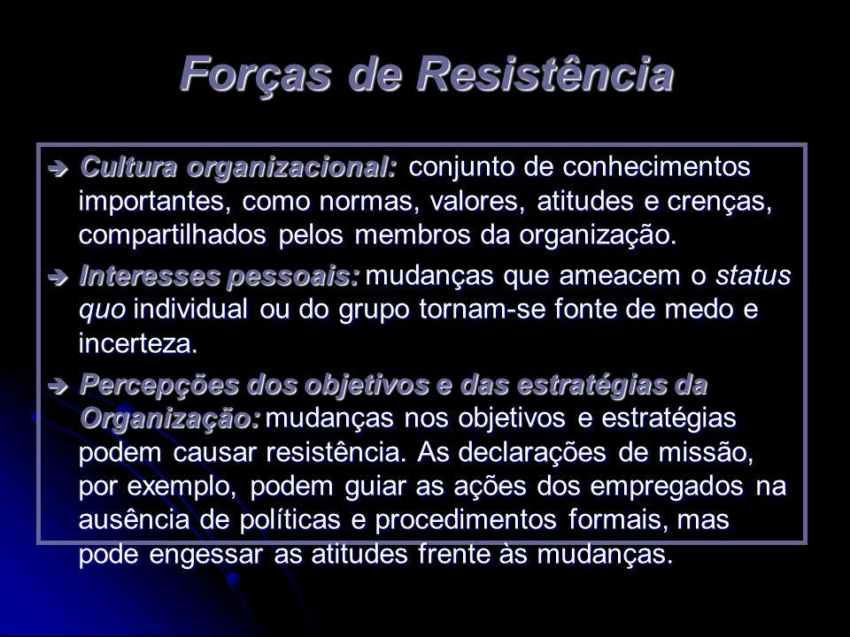 Forças de Resistência è Cultura organizacional: conjunto de conhecimentos importantes, como normas, valores, atitudes e crenças, compartilhados pelos
