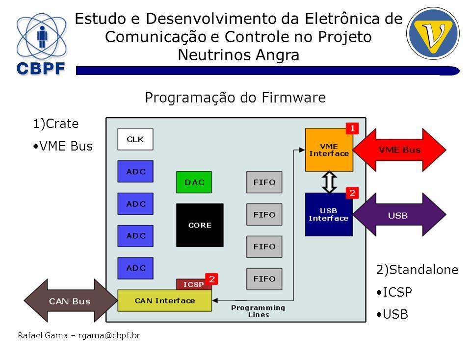 Estudo e Desenvolvimento da Eletrônica de Comunicação e Controle no Projeto Neutrinos Angra Rafael Gama – rgama@cbpf.br Programação do Firmware 1)Crat