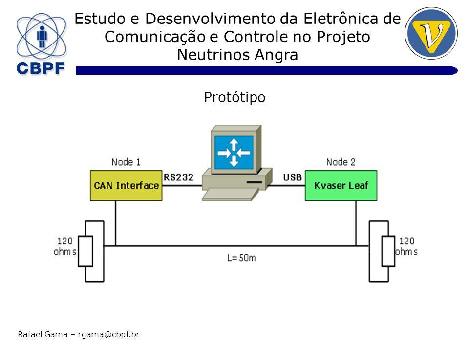 Estudo e Desenvolvimento da Eletrônica de Comunicação e Controle no Projeto Neutrinos Angra Rafael Gama – rgama@cbpf.br Protótipo