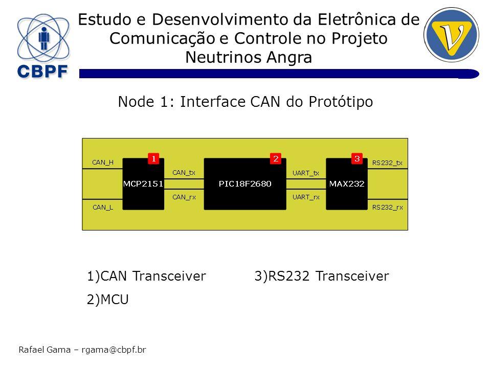 Estudo e Desenvolvimento da Eletrônica de Comunicação e Controle no Projeto Neutrinos Angra Rafael Gama – rgama@cbpf.br Node 1: Interface CAN do Protó