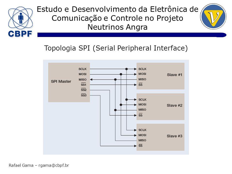 Estudo e Desenvolvimento da Eletrônica de Comunicação e Controle no Projeto Neutrinos Angra Rafael Gama – rgama@cbpf.br Topologia SPI (Serial Peripheral Interface)