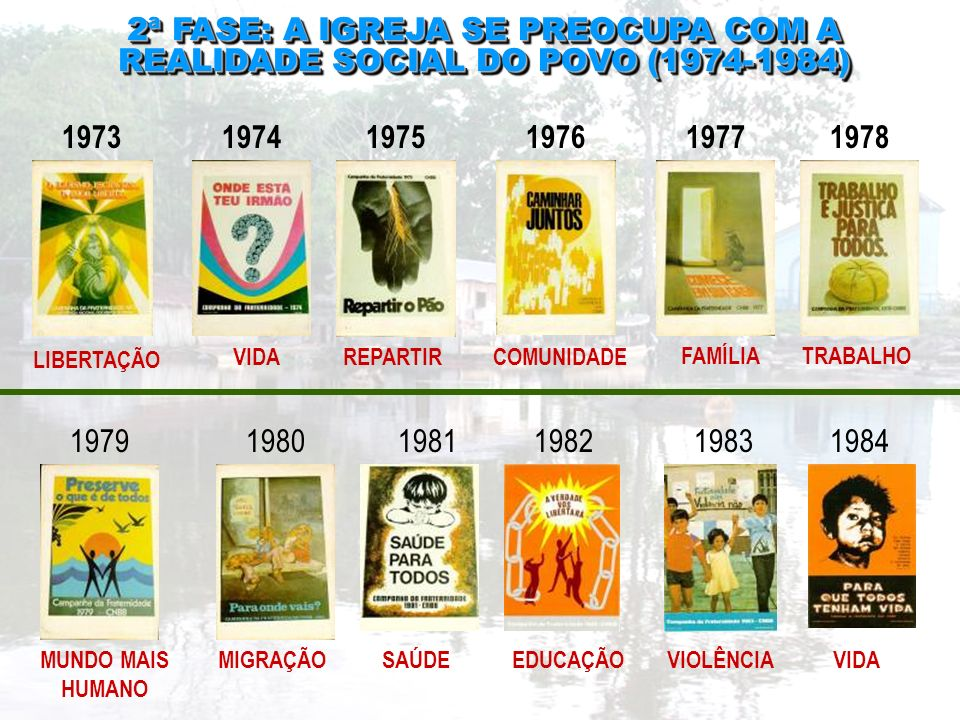 2ª FASE: A IGREJA SE PREOCUPA COM A REALIDADE SOCIAL DO POVO (1974-1984) 2ª FASE: A IGREJA SE PREOCUPA COM A REALIDADE SOCIAL DO POVO (1974-1984) 1973