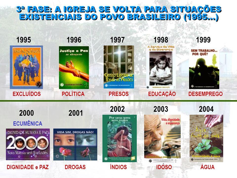 19951996199719991998 20002001 200220032004 3ª FASE: A IGREJA SE VOLTA PARA SITUAÇÕES EXISTENCIAIS DO POVO BRASILEIRO (1995...) 3ª FASE: A IGREJA SE VO