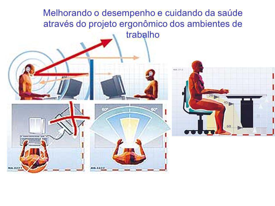 Melhorando o desempenho e cuidando da saúde através do projeto ergonômico dos ambientes de trabalho