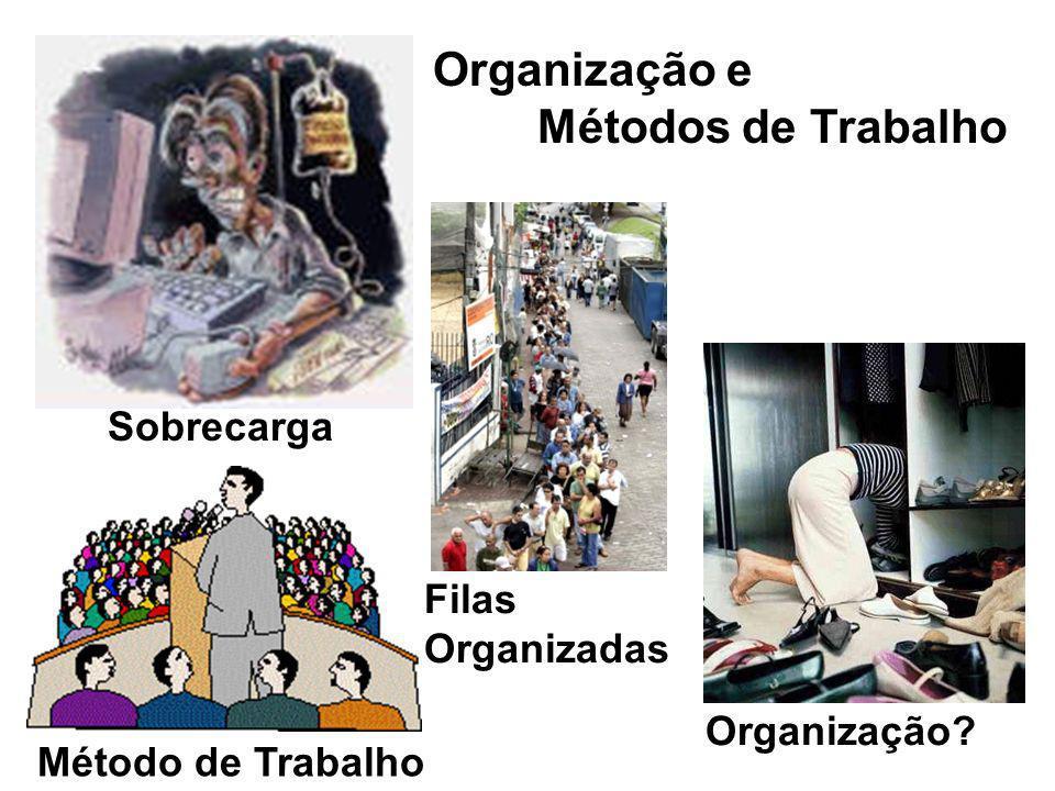 Método de Trabalho Organização? Filas Organizadas Organização e Métodos de Trabalho Sobrecarga