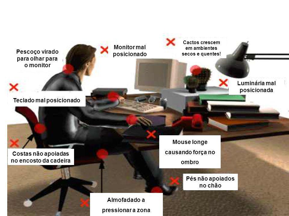 Horrores no escritório… Costas não apoiadas no encosto da cadeira Pés não apoiados no chão Mouse longe causando força no ombro Teclado mal posicionado