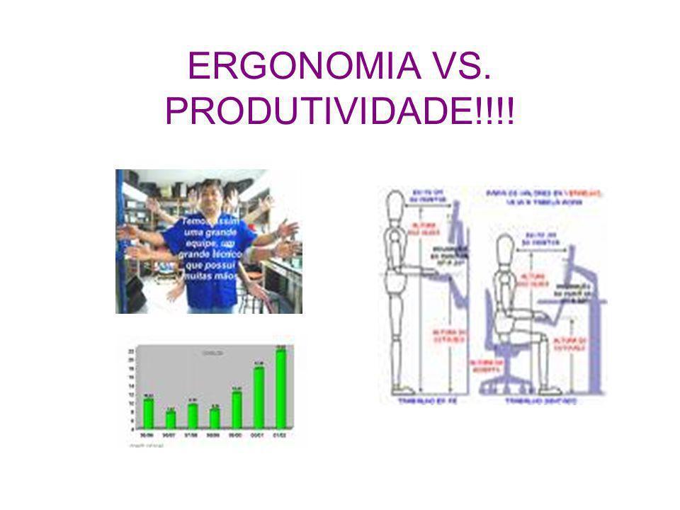 ERGONOMIA VS. PRODUTIVIDADE!!!!