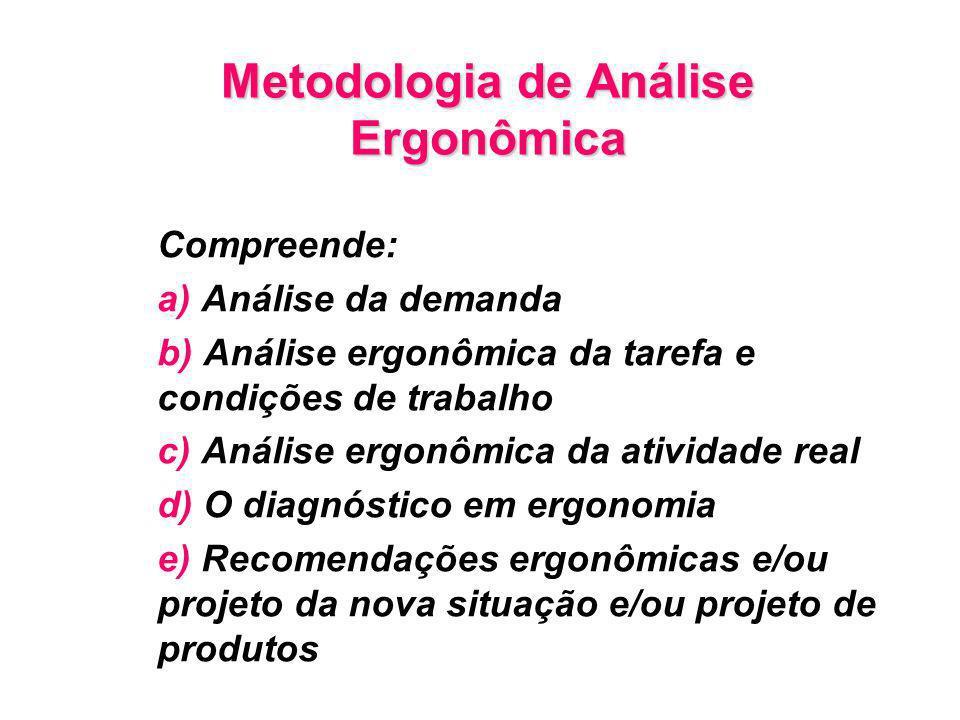 Compreende: a) Análise da demanda b) Análise ergonômica da tarefa e condições de trabalho c) Análise ergonômica da atividade real d) O diagnóstico em