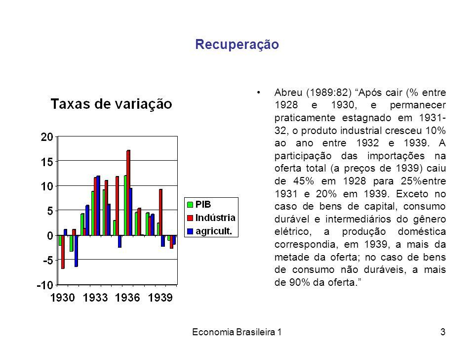 Economia Brasileira 13 Recuperação Abreu (1989:82) Após cair (% entre 1928 e 1930, e permanecer praticamente estagnado em 1931- 32, o produto industri
