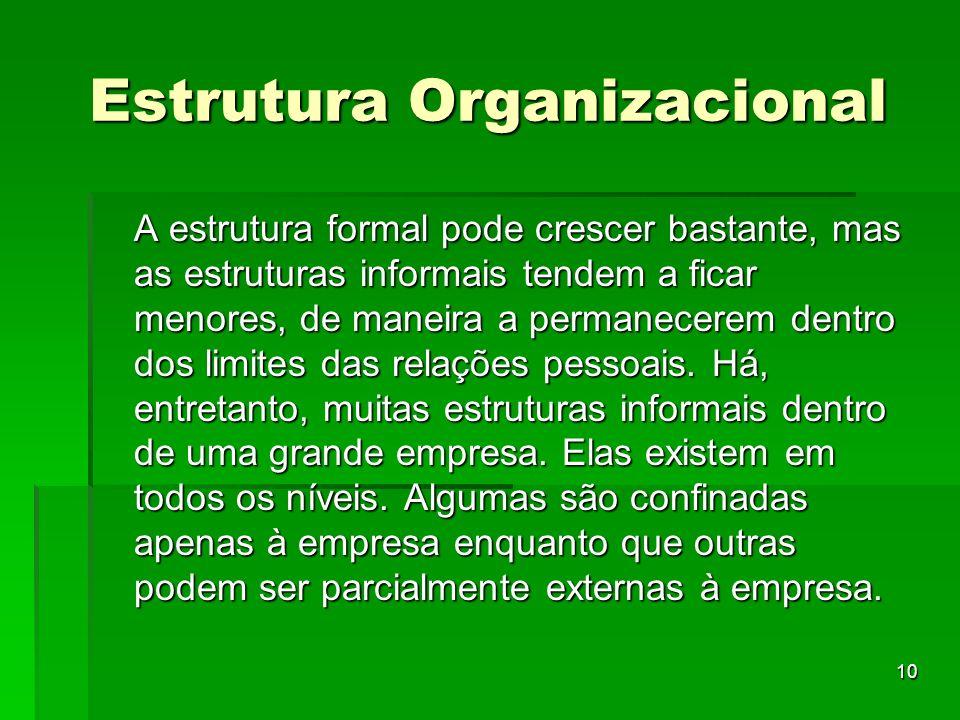 10 Estrutura Organizacional A estrutura formal pode crescer bastante, mas as estruturas informais tendem a ficar menores, de maneira a permanecerem de