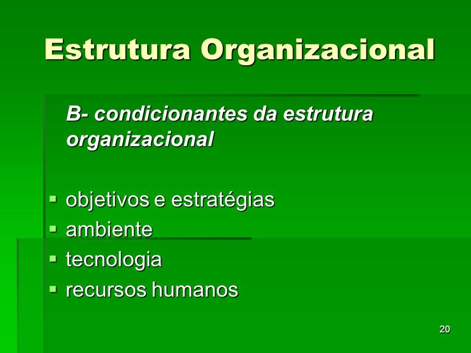 20 Estrutura Organizacional B- condicionantes da estrutura organizacional objetivos e estratégias objetivos e estratégias ambiente ambiente tecnologia