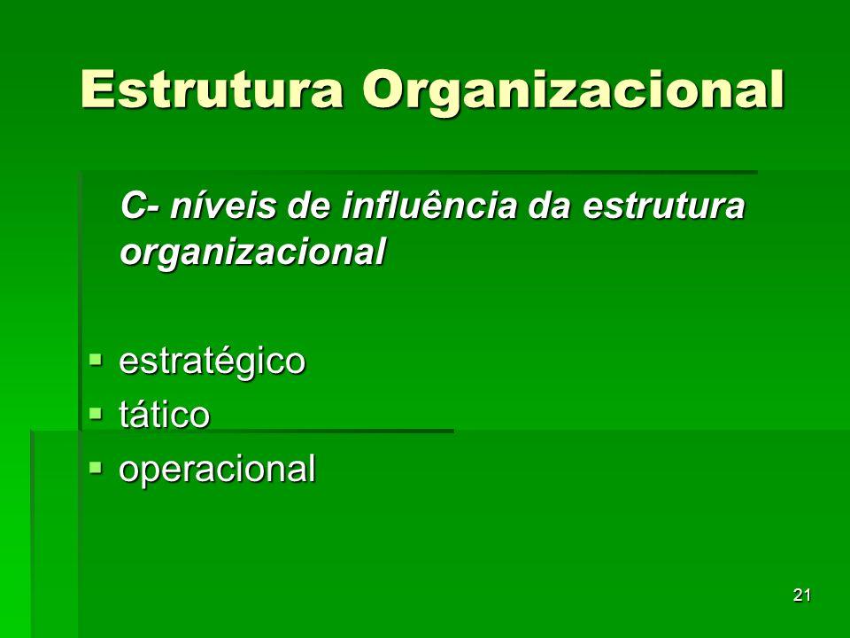 21 Estrutura Organizacional C- níveis de influência da estrutura organizacional estratégico estratégico tático tático operacional operacional