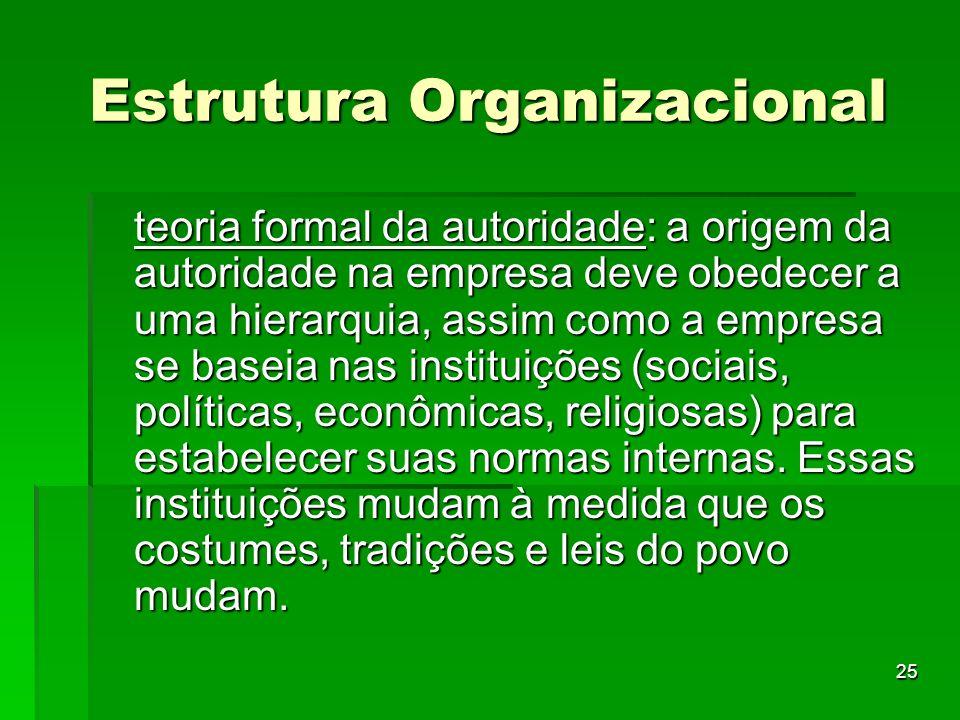 25 Estrutura Organizacional teoria formal da autoridade: a origem da autoridade na empresa deve obedecer a uma hierarquia, assim como a empresa se bas