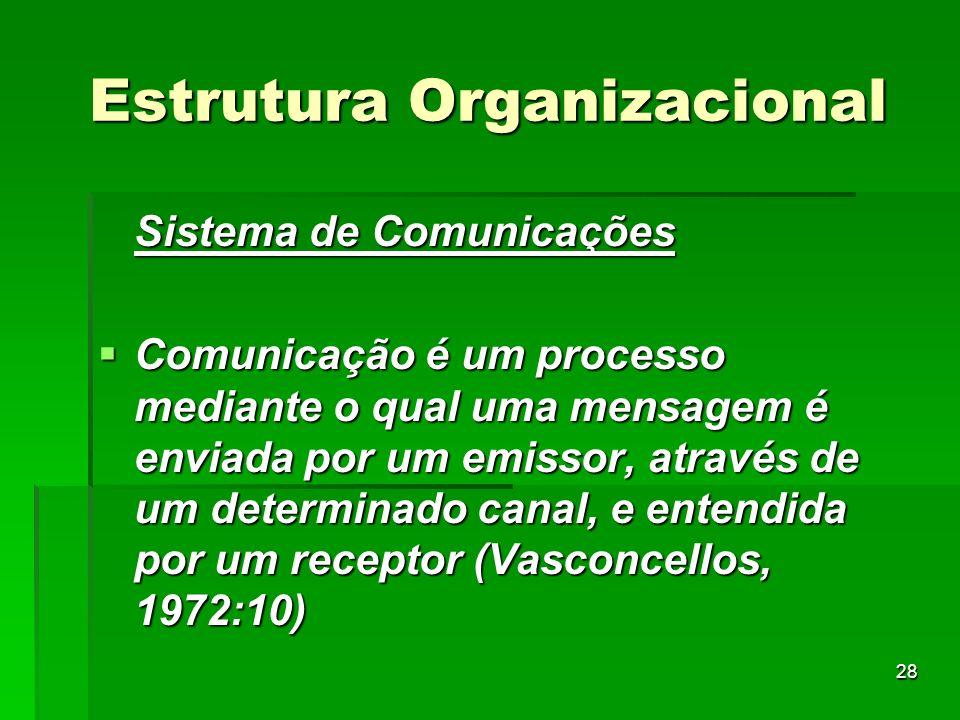 28 Estrutura Organizacional Sistema de Comunicações Comunicação é um processo mediante o qual uma mensagem é enviada por um emissor, através de um det