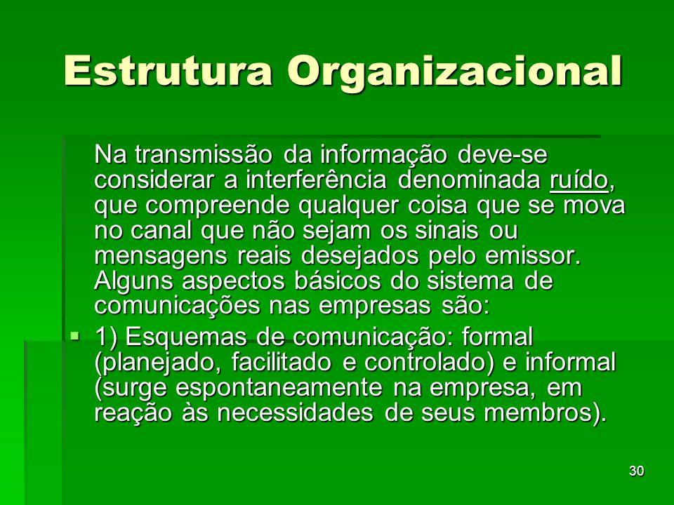 30 Estrutura Organizacional Na transmissão da informação deve-se considerar a interferência denominada ruído, que compreende qualquer coisa que se mov