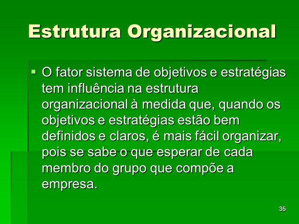 35 Estrutura Organizacional O fator sistema de objetivos e estratégias tem influência na estrutura organizacional à medida que, quando os objetivos e