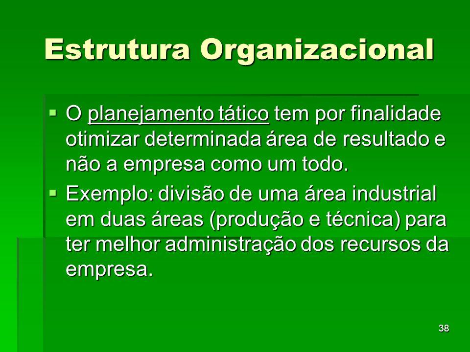 38 Estrutura Organizacional O planejamento tático tem por finalidade otimizar determinada área de resultado e não a empresa como um todo. O planejamen