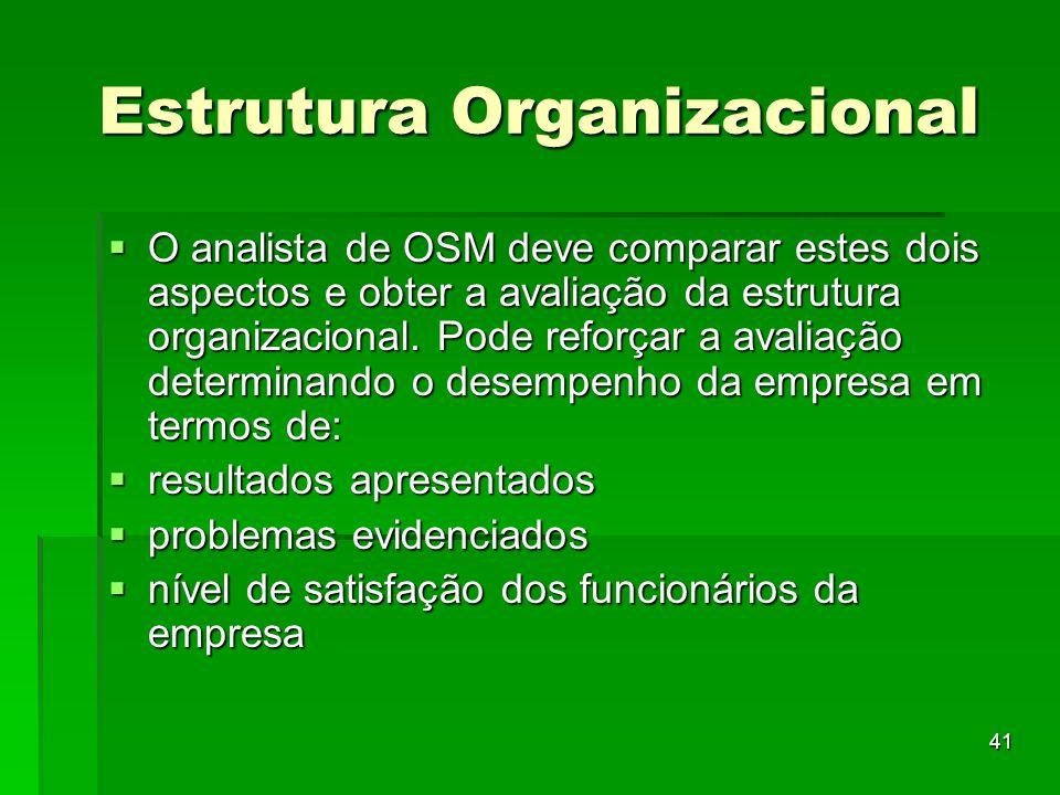 41 Estrutura Organizacional O analista de OSM deve comparar estes dois aspectos e obter a avaliação da estrutura organizacional. Pode reforçar a avali